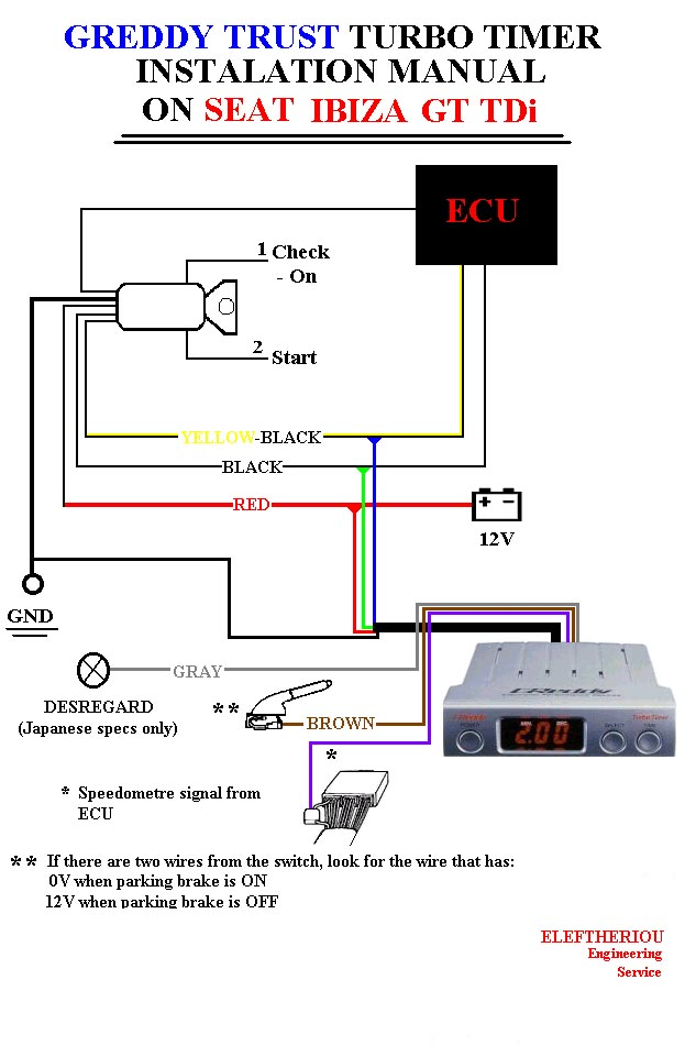 Turbo Timer Wiring Diagram : Greddy wiring harness electrical diagram